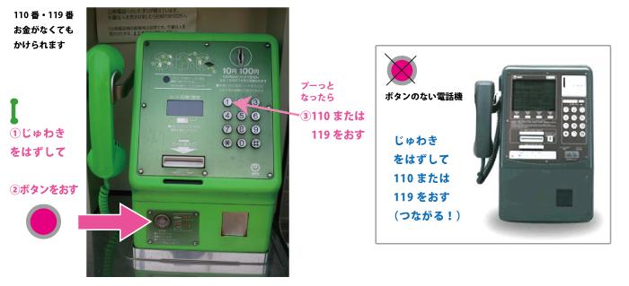 公衆電話からの緊急電話(110番/119番)のかけ方を子どもと確認しておく