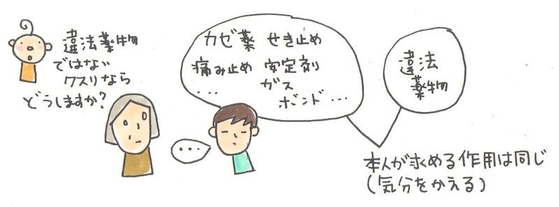 薬物こらむ2−3