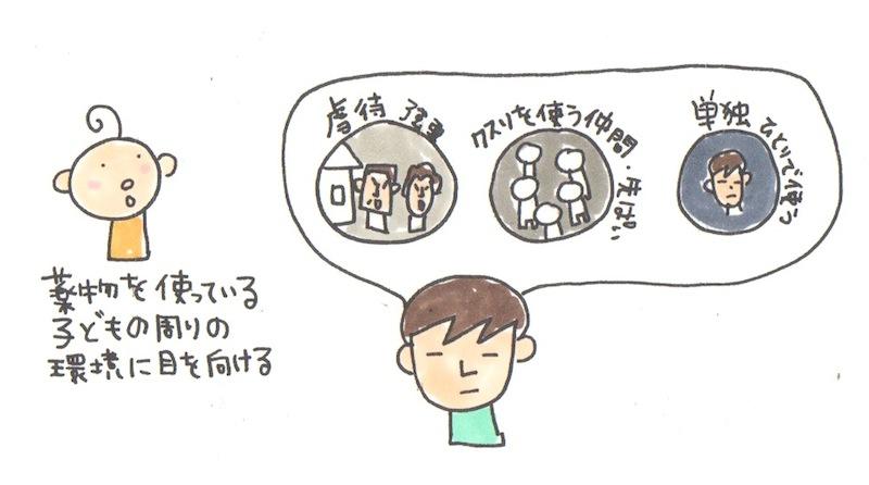 薬物こらむ2−1