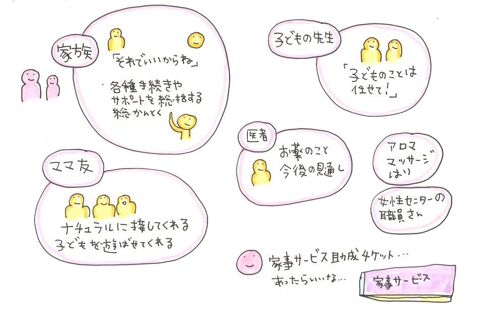 Sさんストーリー3