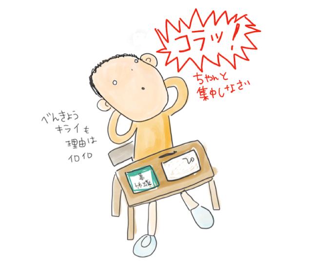 ディスレクシア・読字障害(前編)…症状と音韻処理