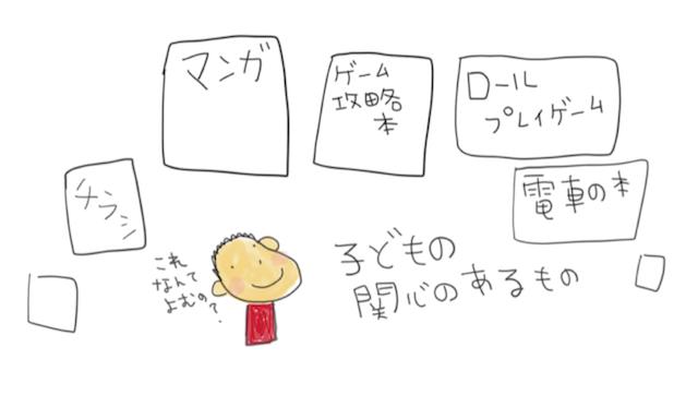 ディスレクシア・読字障害(後編)…判定方法と支援の例