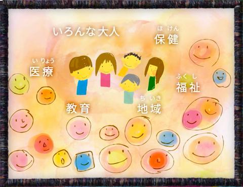 「親が精神障害 子どもはどうしてんの?」解説・子どもの経験とサポートー海外、日本の調査から。